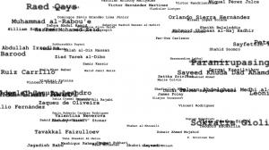 Nombres-periodistas-asesinados-más-de-mil-UNAMGlobal