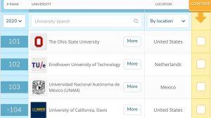 UNAM-segunda-mejor-iberoamérica-ranking-UNAMGlobal