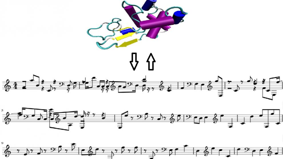 Conversión-de-proteínas-a-música-UNAMGlobal